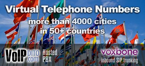 virtual-telephone-numbers